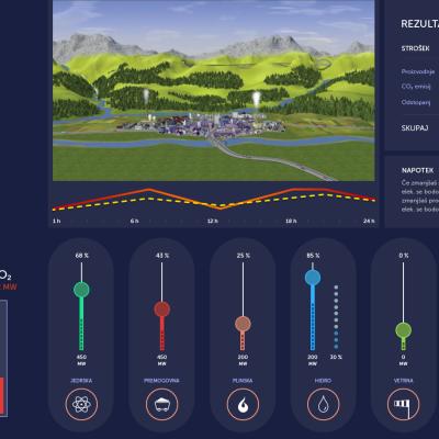 Simulacija: Energetska mešanica