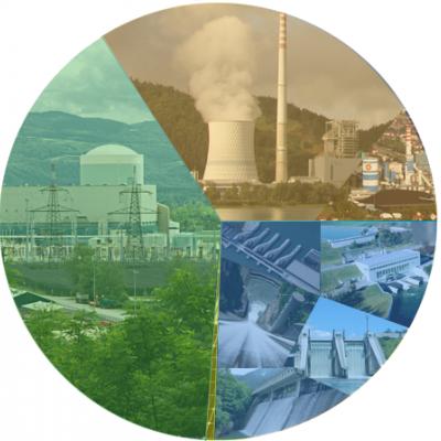 Kje proizvajamo električno energijo?