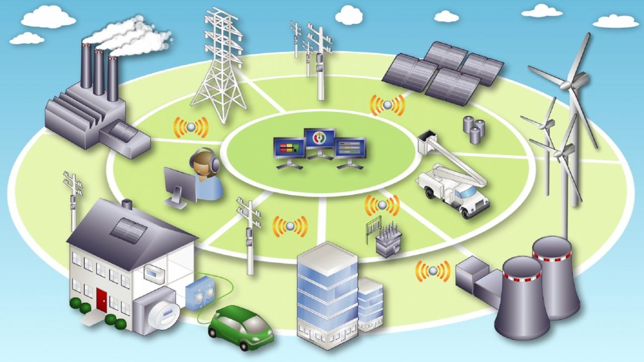 Demonstracijski projekt pametnih omrežij NEDO